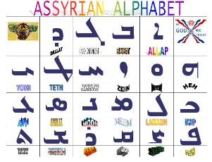 Assyrian AllapBeet in MS Word format, do a save as to modify the file to personalize it, By An Ashuria