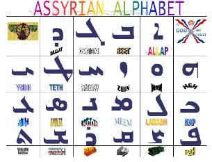 Assyrian AllapBeet in htm, remember to use, By An Ashuria